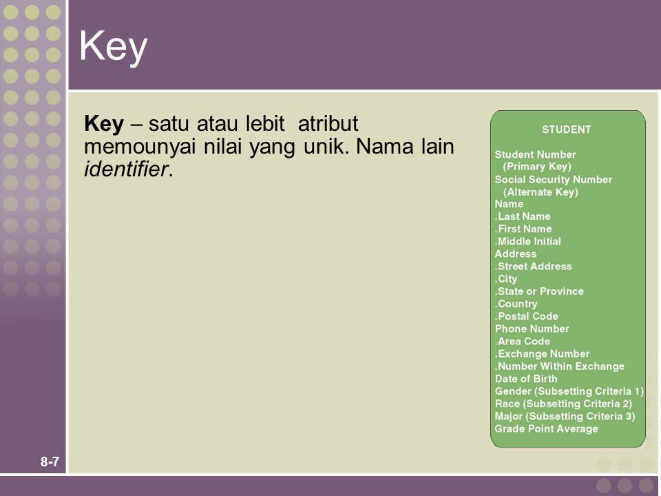 8-7 Key Key – satu atau lebit atribut memounyai nilai yang unik. Nama lain identifier.