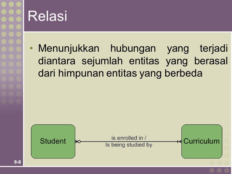 8-8 Relasi Menunjukkan hubungan yang terjadi diantara sejumlah entitas yang berasal dari himpunan entitas yang berbeda