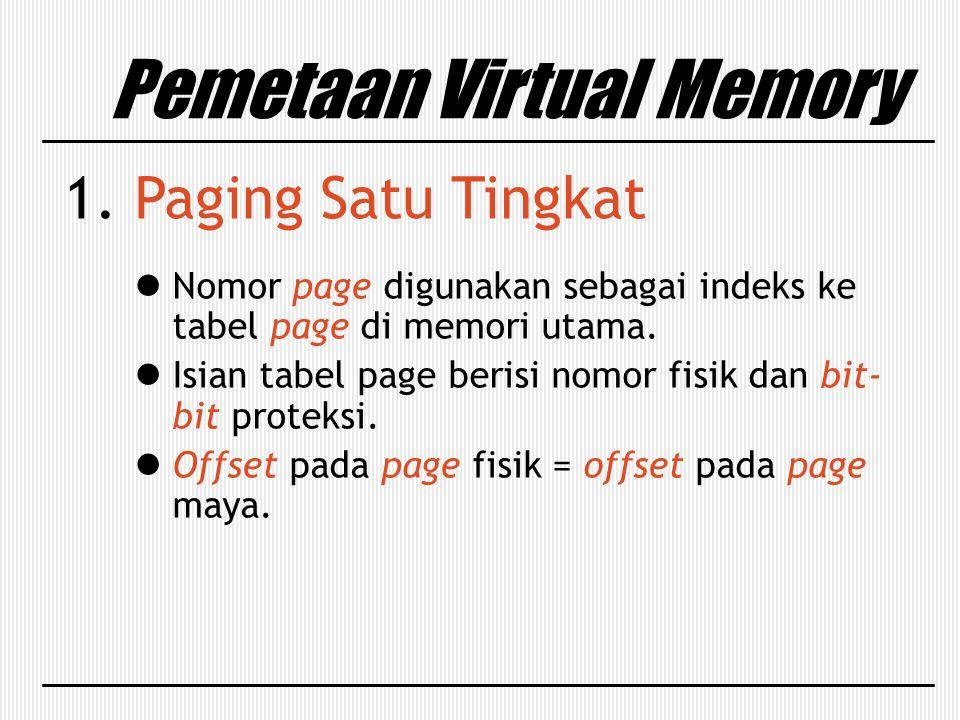 Pemetaan Virtual Memory 1. Paging Satu Tingkat Nomor page digunakan sebagai indeks ke tabel page di memori utama. Isian tabel page berisi nomor fisik