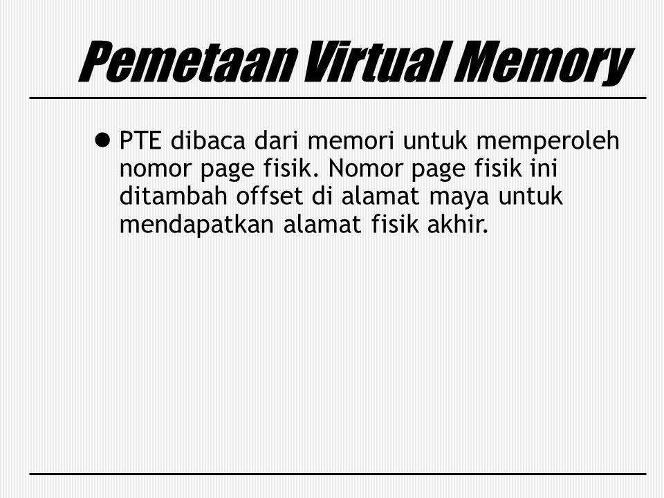 Pemetaan Virtual Memory PTE dibaca dari memori untuk memperoleh nomor page fisik. Nomor page fisik ini ditambah offset di alamat maya untuk mendapatka