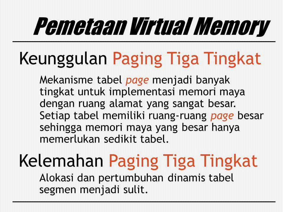 Pemetaan Virtual Memory Keunggulan Paging Tiga Tingkat Mekanisme tabel page menjadi banyak tingkat untuk implementasi memori maya dengan ruang alamat