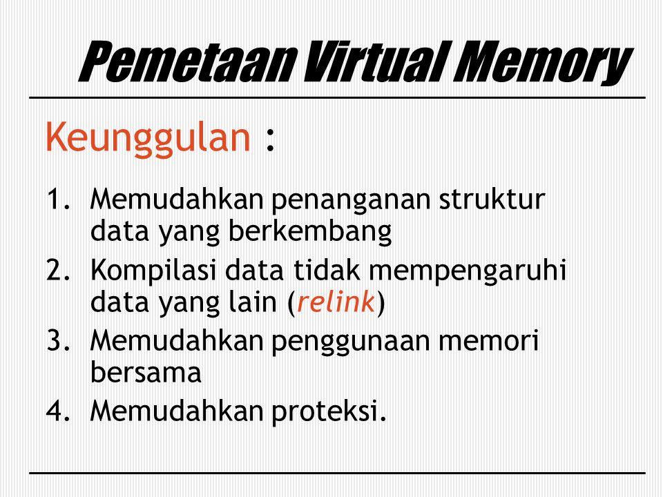 Pemetaan Virtual Memory Keunggulan : 1.Memudahkan penanganan struktur data yang berkembang 2.Kompilasi data tidak mempengaruhi data yang lain (relink)