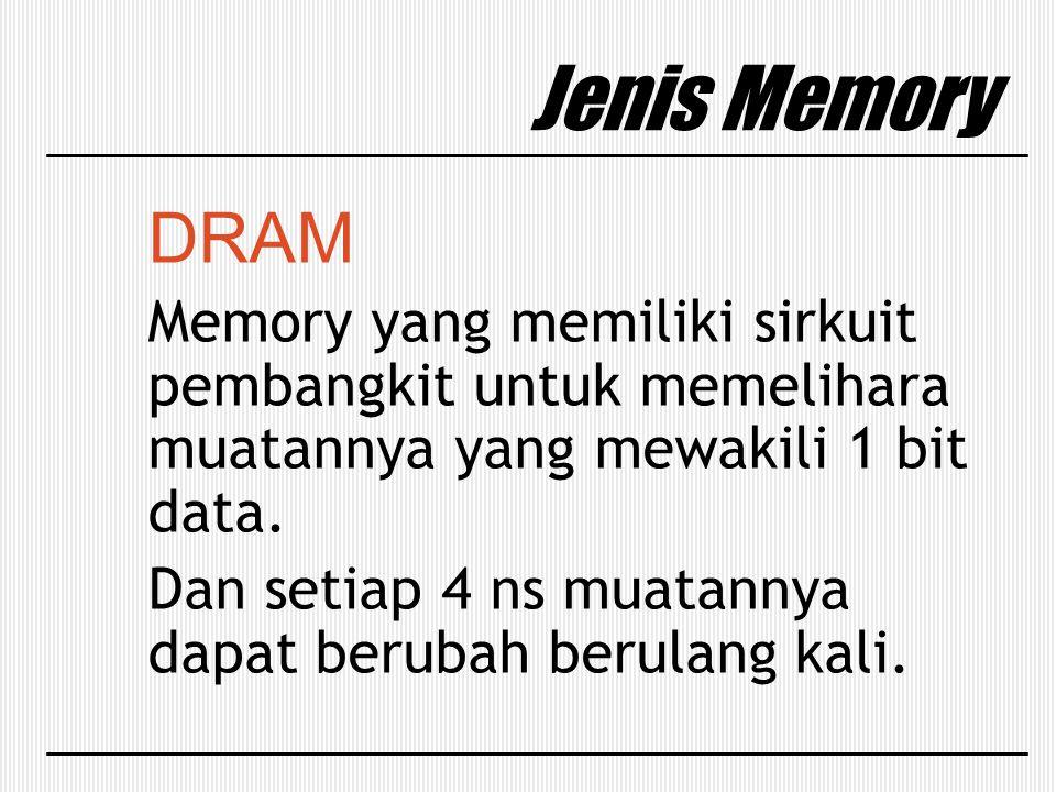 DRAM Memory yang memiliki sirkuit pembangkit untuk memelihara muatannya yang mewakili 1 bit data. Dan setiap 4 ns muatannya dapat berubah berulang kal