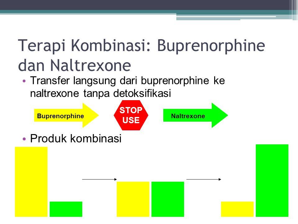 Terapi Kombinasi: Buprenorphine dan Naltrexone Transfer langsung dari buprenorphine ke naltrexone tanpa detoksifikasi Produk kombinasi Buprenorphine S