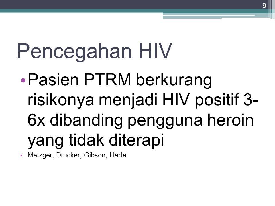 9 Pencegahan HIV Pasien PTRM berkurang risikonya menjadi HIV positif 3- 6x dibanding pengguna heroin yang tidak diterapi Metzger, Drucker, Gibson, Har