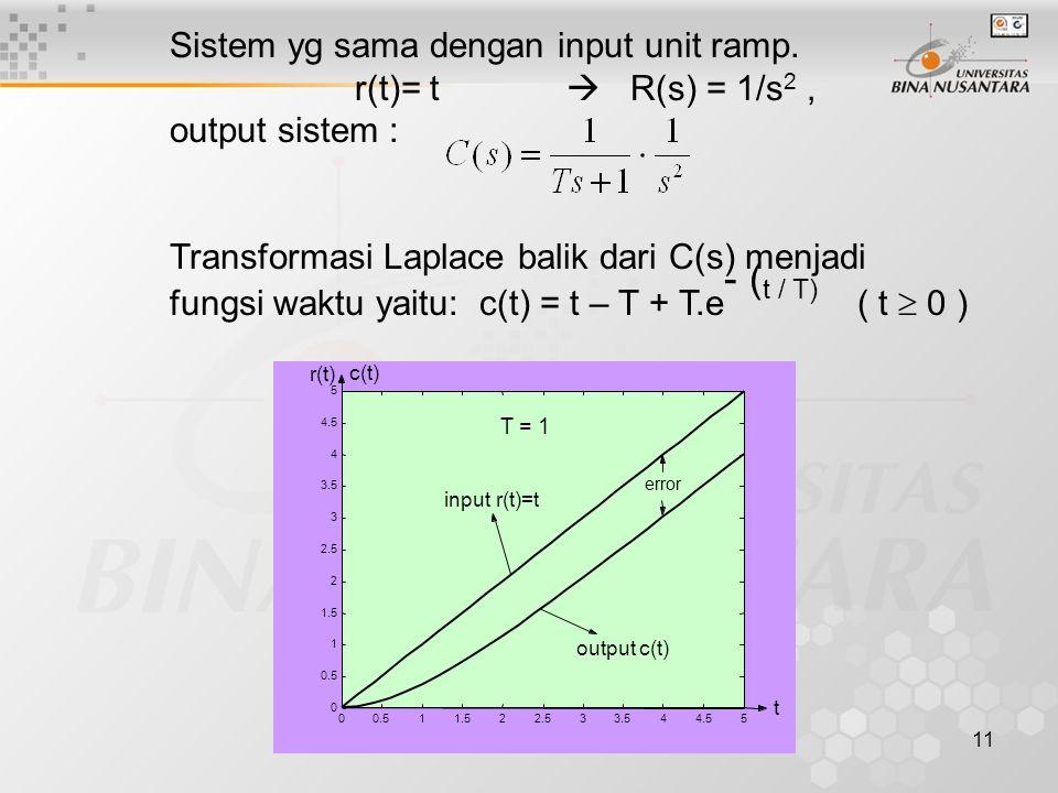 11 Sistem yg sama dengan input unit ramp. r(t)= t  R(s) = 1/s 2, output sistem : Transformasi Laplace balik dari C(s) menjadi fungsi waktu yaitu: c(t
