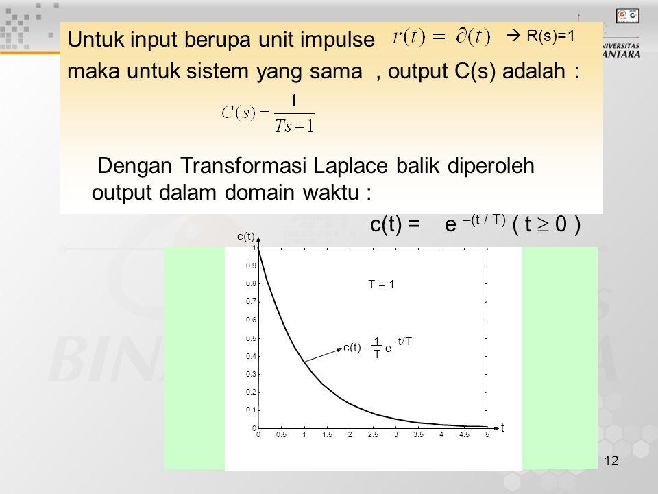 12 Untuk input berupa unit impulse maka untuk sistem yang sama, output C(s) adalah : Dengan Transformasi Laplace balik diperoleh output dalam domain w
