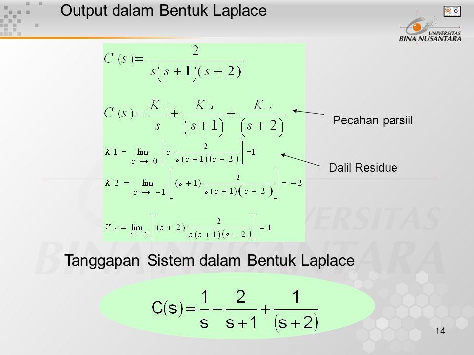 14 Output dalam Bentuk Laplace Tanggapan Sistem dalam Bentuk Laplace Dalil Residue Pecahan parsiil