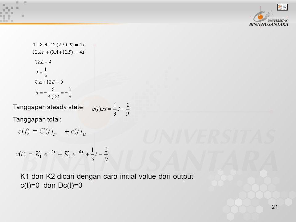 21 Tanggapan steady state Tanggapan total: K1 dan K2 dicari dengan cara initial value dari output c(t)=0 dan Dc(t)=0