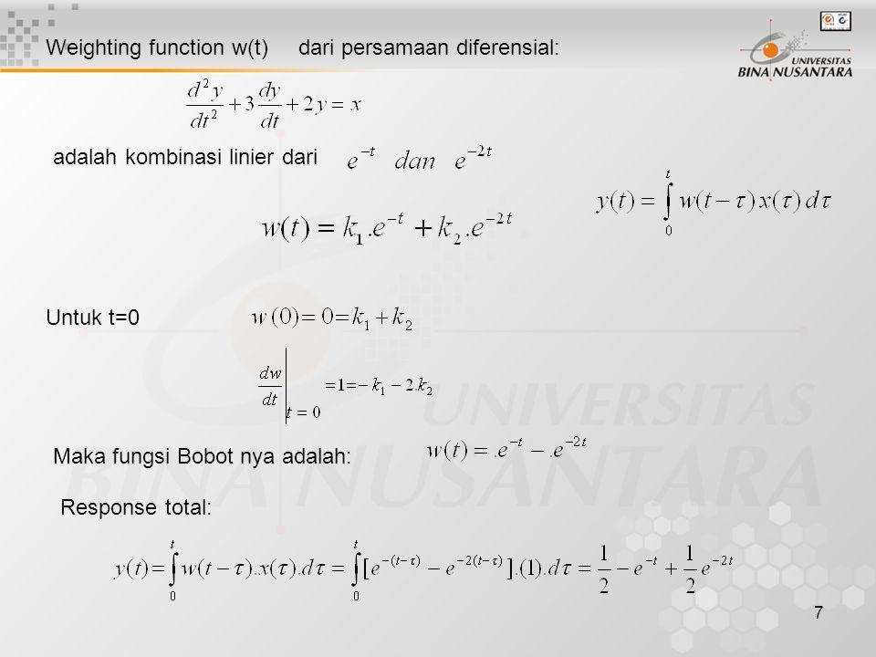 7 Weighting function w(t) dari persamaan diferensial: adalah kombinasi linier dari Untuk t=0 Maka fungsi Bobot nya adalah: Response total: