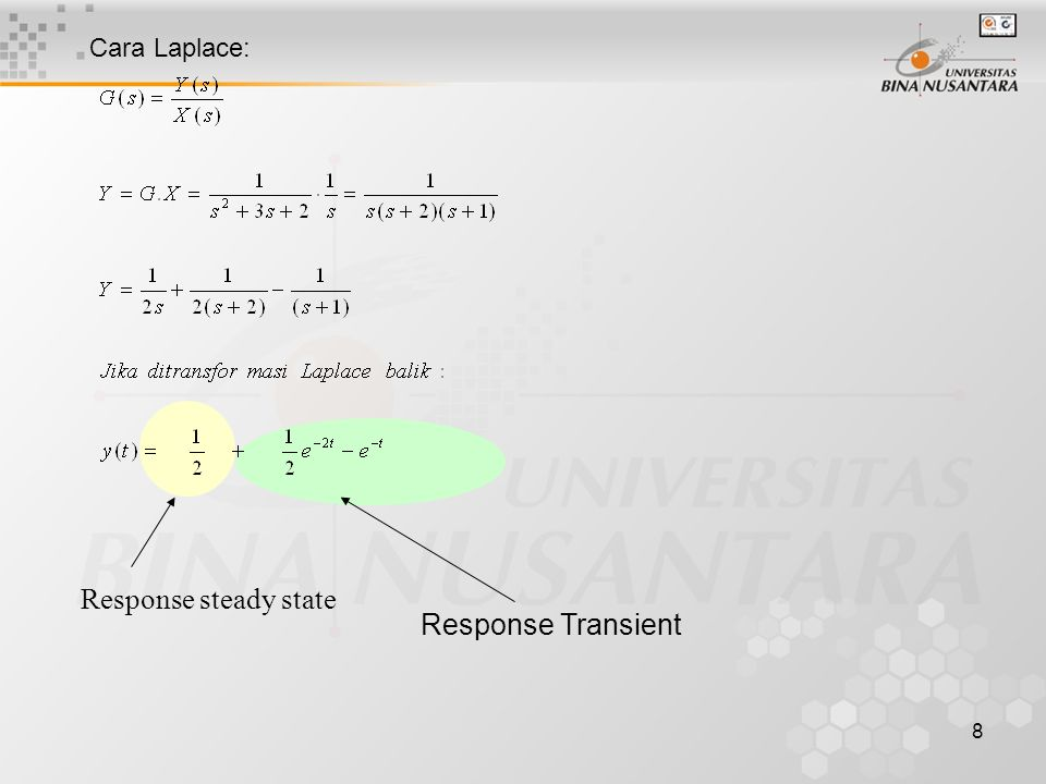19 Contoh : Fungsi Alih Input Fungsi Step Amplitude 2  r(t) = 2 Respons sistem .