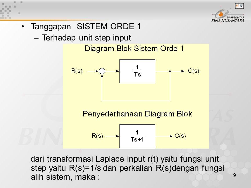 9 Tanggapan SISTEM ORDE 1 –Terhadap unit step input dari transformasi Laplace input r(t) yaitu fungsi unit step yaitu R(s)=1/s dan perkalian R(s)denga