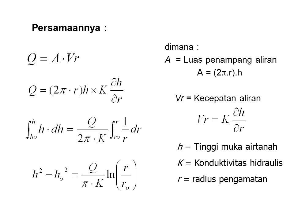 Persamaannya : dimana : A = Luas penampang aliran A = (2 .r).h Vr = Kecepatan aliran h = Tinggi muka airtanah K = Konduktivitas hidraulis r = radius