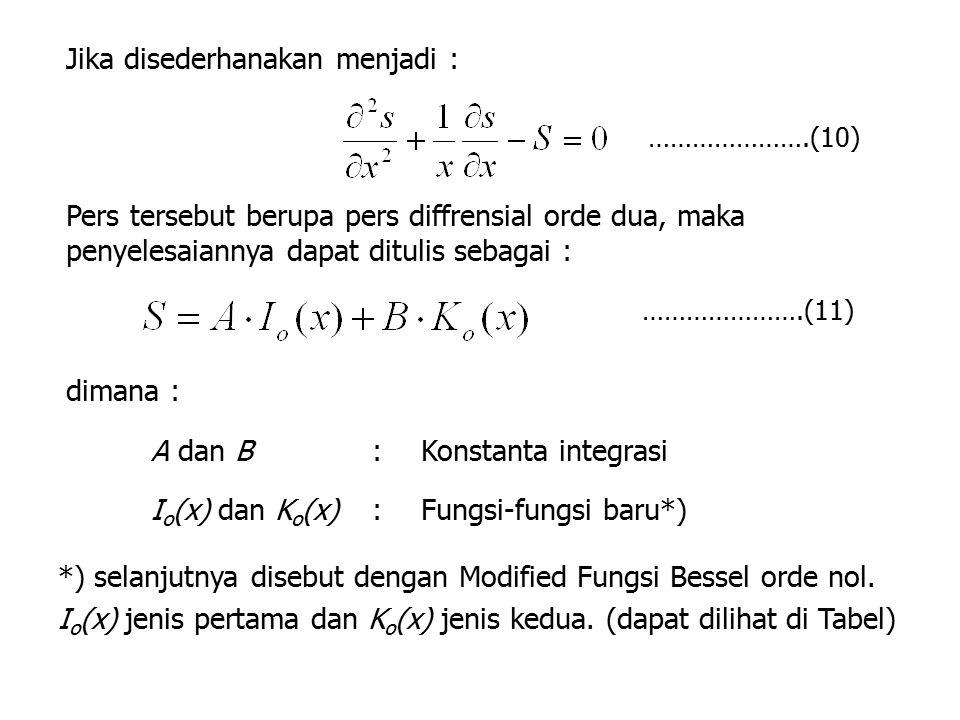 Pers tersebut berupa pers diffrensial orde dua, maka penyelesaiannya dapat ditulis sebagai : dimana : A dan B:Konstanta integrasi I o (x) dan K o (x):