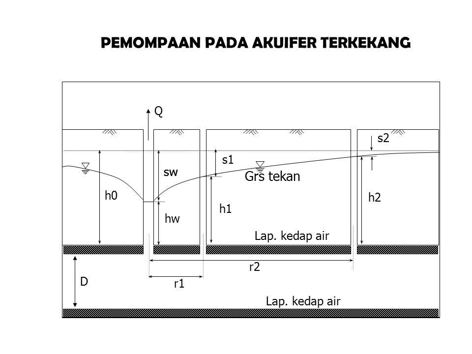 Persamaannya : dimana : A = Luas penampang aliran A = (2 .r).D Vr = Kecepatan aliran D = Tebal akuifer K = Konduktivitas hidraulis r = radius pengamatan