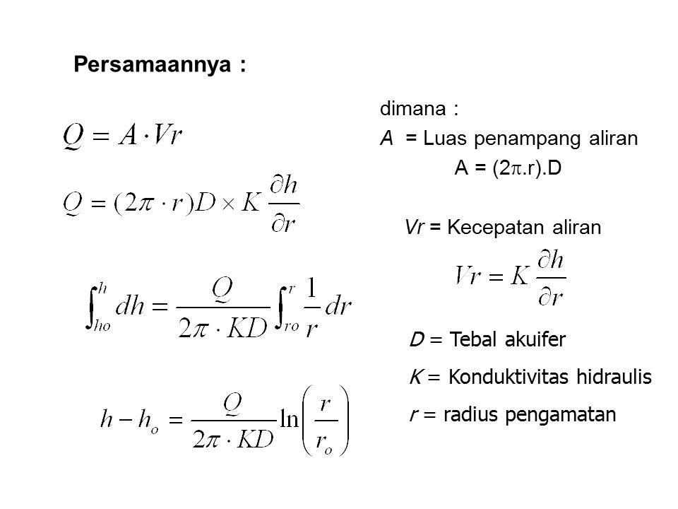 Persamaannya : dimana : A = Luas penampang aliran A = (2 .r).D Vr = Kecepatan aliran D = Tebal akuifer K = Konduktivitas hidraulis r = radius pengama