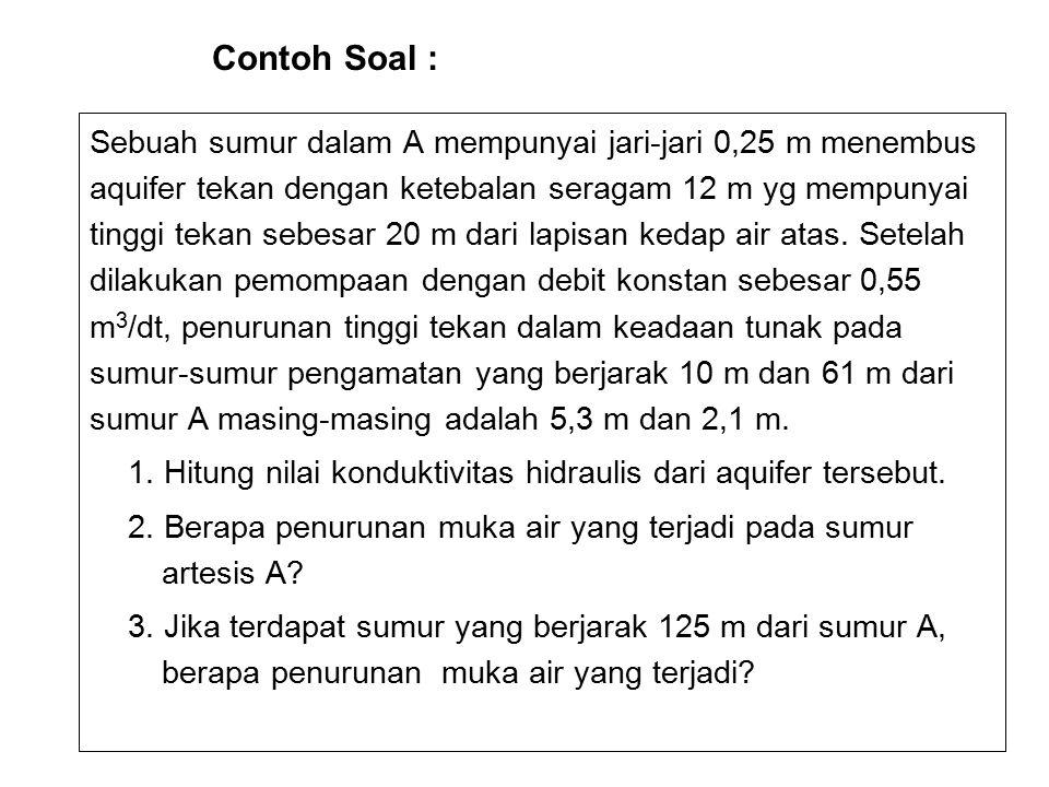 Contoh Soal : Sebuah sumur dalam A mempunyai jari-jari 0,25 m menembus aquifer tekan dengan ketebalan seragam 12 m yg mempunyai tinggi tekan sebesar 2