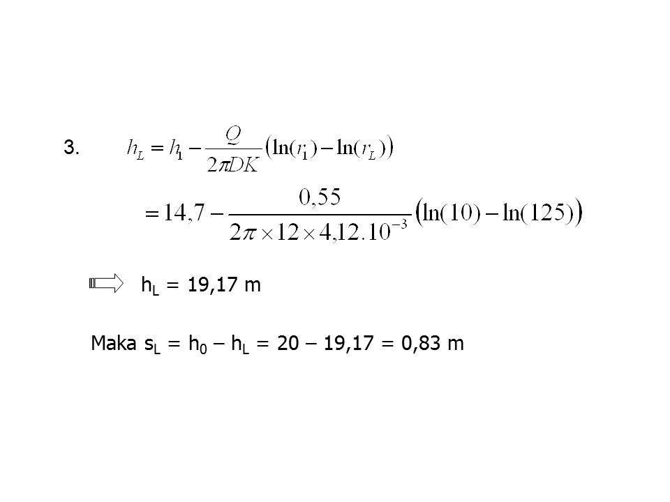 3. h L = 19,17 m Maka s L = h 0 – h L = 20 – 19,17 = 0,83 m