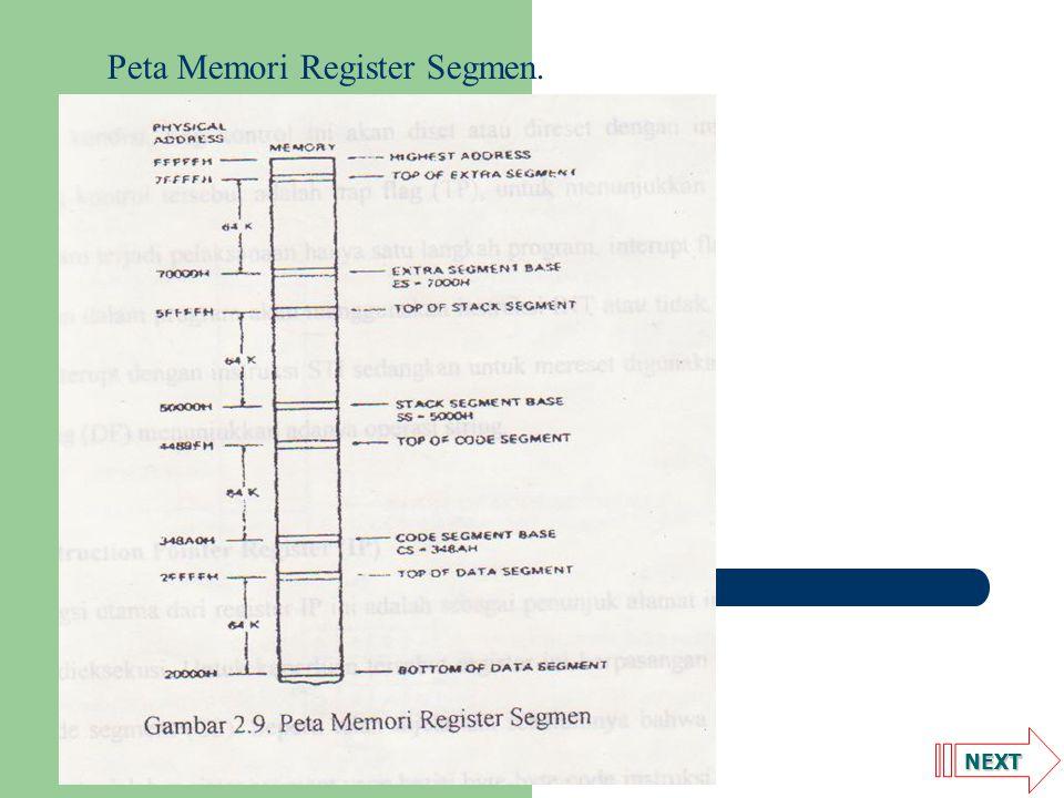 NEXT Peta Memori Register Segmen.