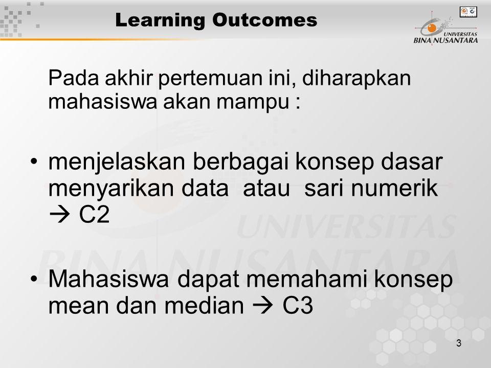 3 Learning Outcomes Pada akhir pertemuan ini, diharapkan mahasiswa akan mampu : menjelaskan berbagai konsep dasar menyarikan data atau sari numerik  C2 Mahasiswa dapat memahami konsep mean dan median  C3