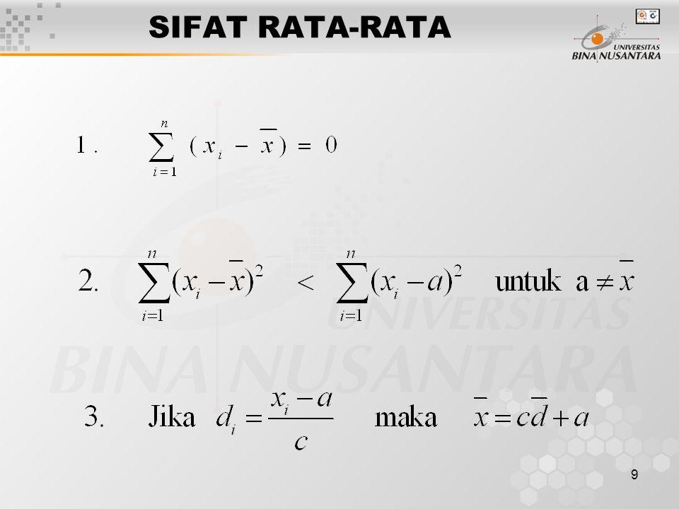9 SIFAT RATA-RATA