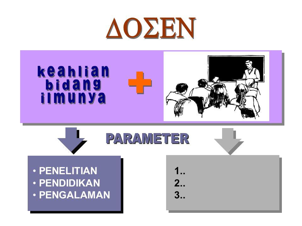 PENELITIAN PENDIDIKAN PENGALAMAN 1.. 2.. 3..