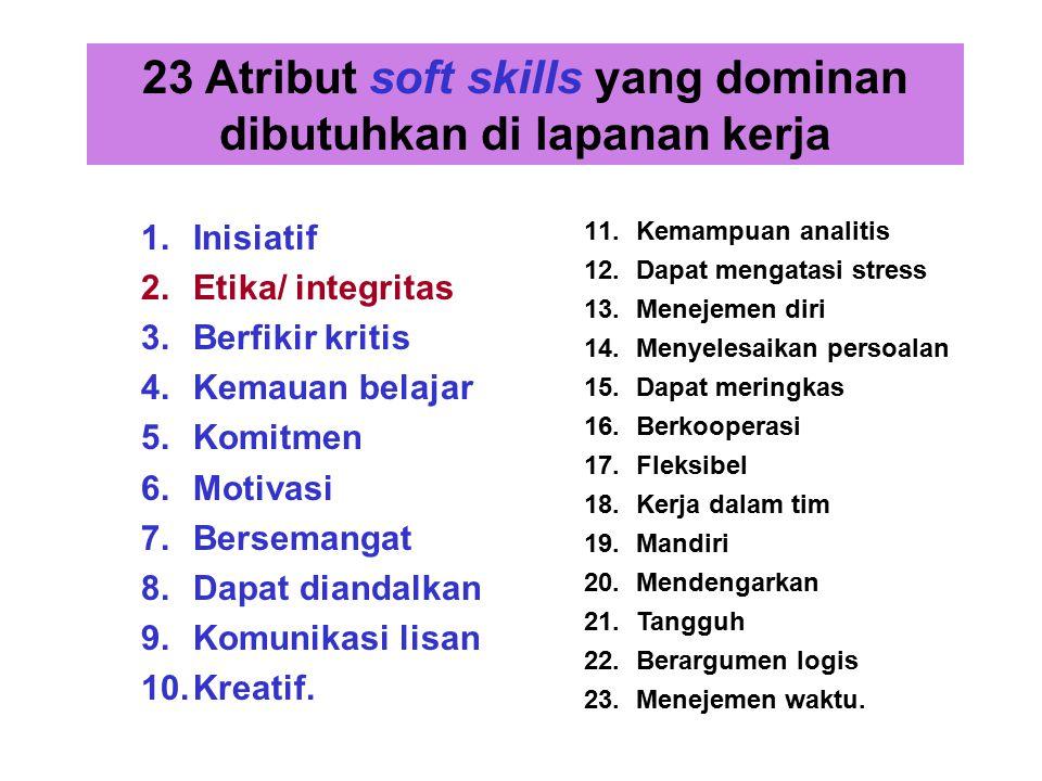 23 Atribut soft skills yang dominan dibutuhkan di lapanan kerja 1.Inisiatif 2.Etika/ integritas 3.Berfikir kritis 4.Kemauan belajar 5.Komitmen 6.Motiv