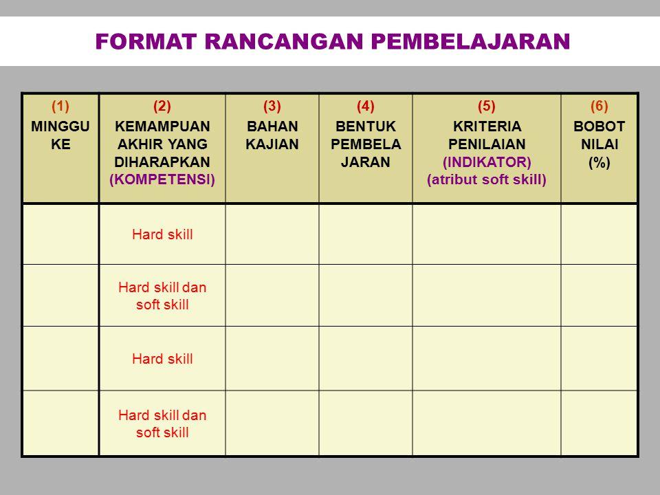 (1) MINGGU KE (2) KEMAMPUAN AKHIR YANG DIHARAPKAN (KOMPETENSI) (3) BAHAN KAJIAN (4) BENTUK PEMBELA JARAN (5) KRITERIA PENILAIAN (INDIKATOR) (atribut s