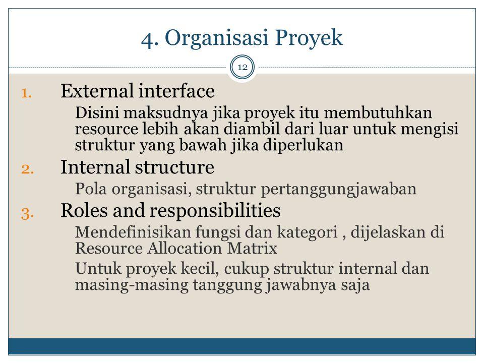 4. Organisasi Proyek 12 1. External interface Disini maksudnya jika proyek itu membutuhkan resource lebih akan diambil dari luar untuk mengisi struktu