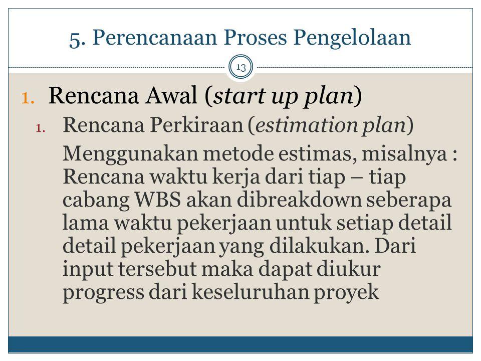5. Perencanaan Proses Pengelolaan 13 1. Rencana Awal (start up plan) 1. Rencana Perkiraan (estimation plan) Menggunakan metode estimas, misalnya : Ren