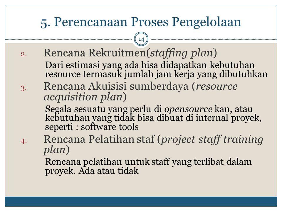 5. Perencanaan Proses Pengelolaan 14 2. Rencana Rekruitmen(staffing plan) Dari estimasi yang ada bisa didapatkan kebutuhan resource termasuk jumlah ja