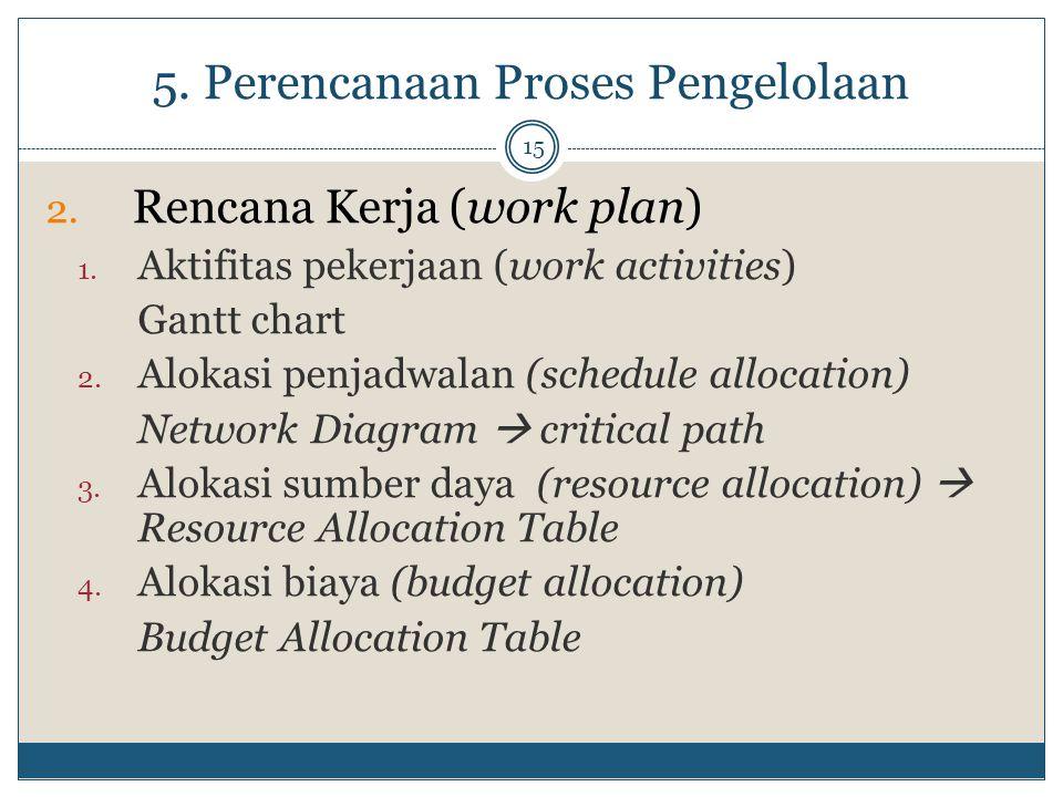 5. Perencanaan Proses Pengelolaan 15 2. Rencana Kerja (work plan) 1. Aktifitas pekerjaan (work activities) Gantt chart 2. Alokasi penjadwalan (schedul