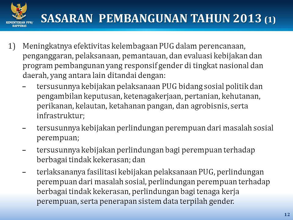 KEMENTERIAN PPN/ BAPPENAS SASARAN PEMBANGUNAN TAHUN 2013 (1) 1)Meningkatnya efektivitas kelembagaan PUG dalam perencanaan, penganggaran, pelaksanaan, pemantauan, dan evaluasi kebijakan dan program pembangunan yang responsif gender di tingkat nasional dan daerah, yang antara lain ditandai dengan: –tersusunnya kebijakan pelaksanaan PUG bidang sosial politik dan pengambilan keputusan, ketenagakerjaan, pertanian, kehutanan, perikanan, kelautan, ketahanan pangan, dan agrobisnis, serta infrastruktur; –tersusunnya kebijakan perlindungan perempuan dari masalah sosial perempuan; –tersusunnya kebijakan perlindungan bagi perempuan terhadap berbagai tindak kekerasan; dan –terlaksananya fasilitasi kebijakan pelaksanaan PUG, perlindungan perempuan dari masalah sosial, perlindungan perempuan terhadap berbagai tindak kekerasan, perlindungan bagi tenaga kerja perempuan, serta penerapan sistem data terpilah gender.