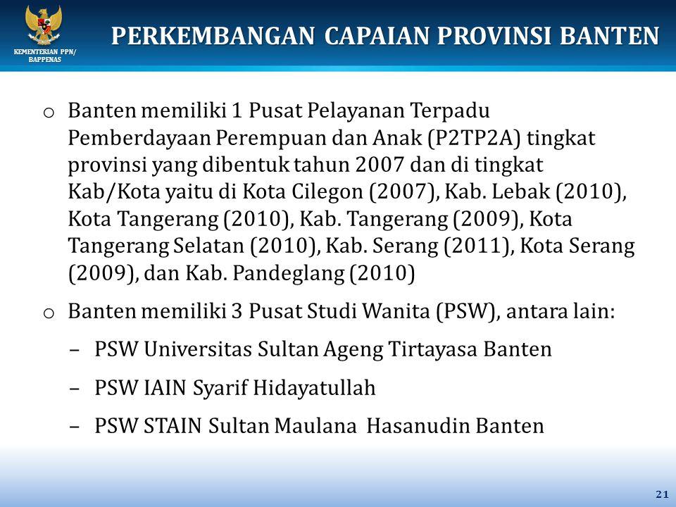 KEMENTERIAN PPN/ BAPPENAS o Banten memiliki 1 Pusat Pelayanan Terpadu Pemberdayaan Perempuan dan Anak (P2TP2A) tingkat provinsi yang dibentuk tahun 2007 dan di tingkat Kab/Kota yaitu di Kota Cilegon (2007), Kab.