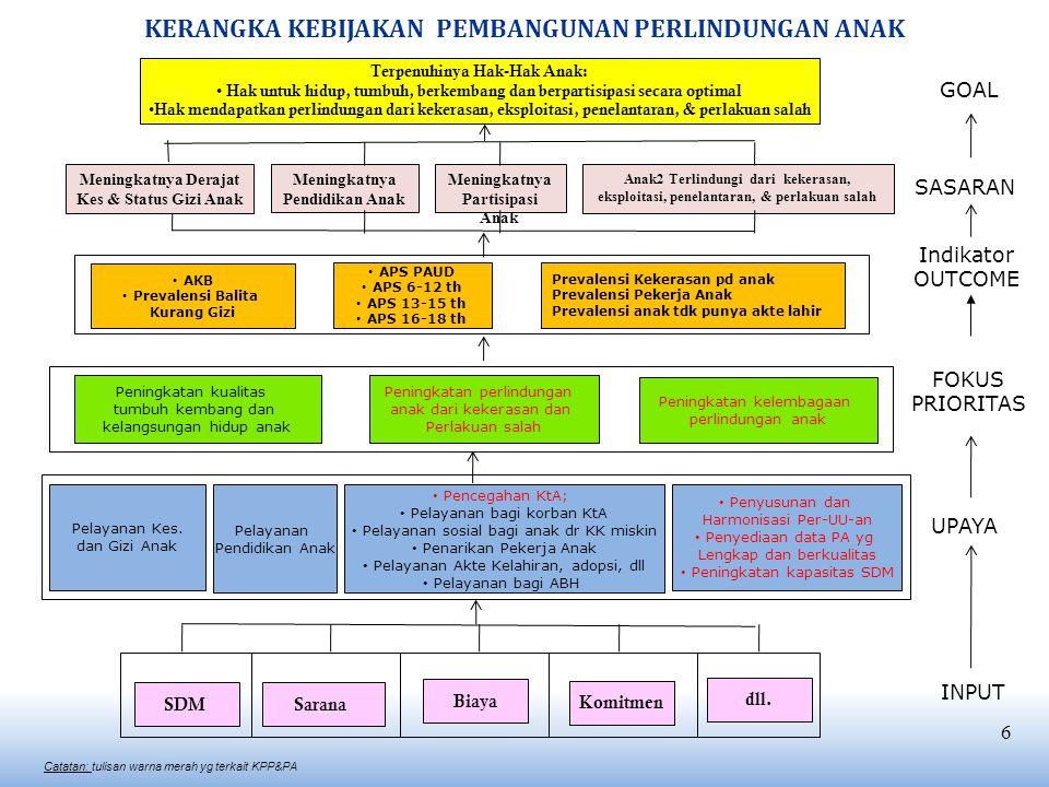KEMENTERIAN PPN/ BAPPENAS KONDISI UMUM PROVINSI BANTEN o Kondisi Geografis –Banten merupakan provinsi yang berdiri berdasarkan UU No.