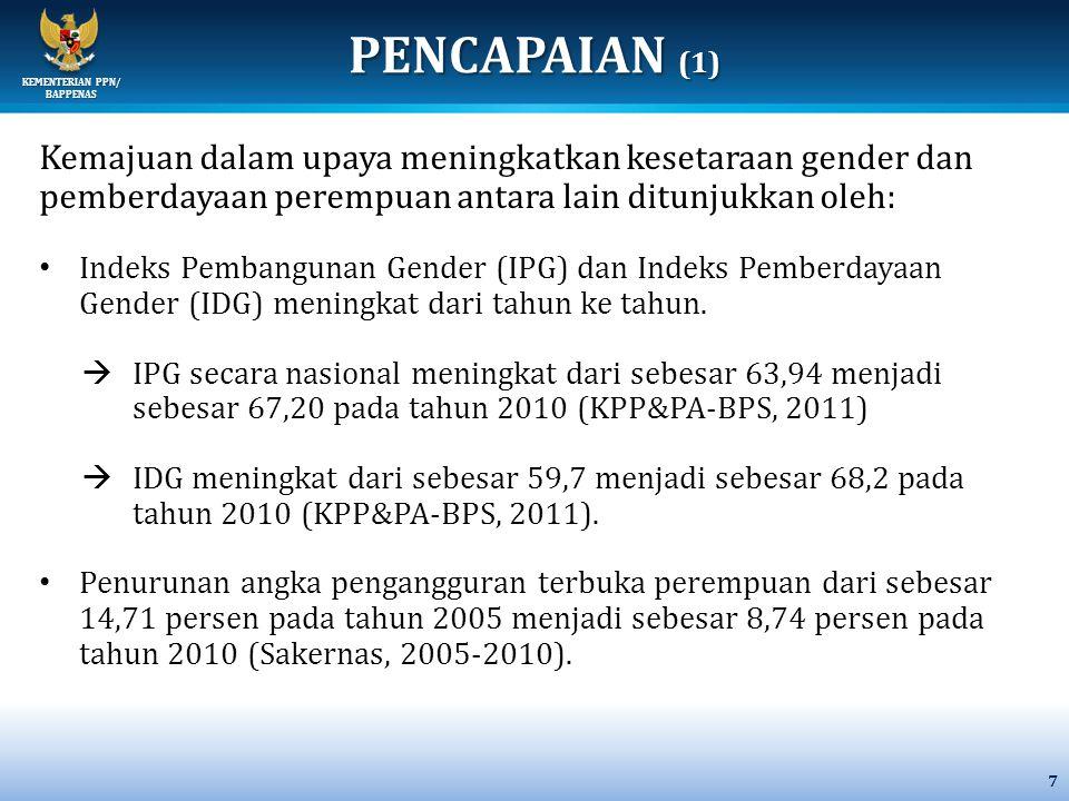 KEMENTERIAN PPN/ BAPPENAS PENCAPAIAN (1) Kemajuan dalam upaya meningkatkan kesetaraan gender dan pemberdayaan perempuan antara lain ditunjukkan oleh: Indeks Pembangunan Gender (IPG) dan Indeks Pemberdayaan Gender (IDG) meningkat dari tahun ke tahun.