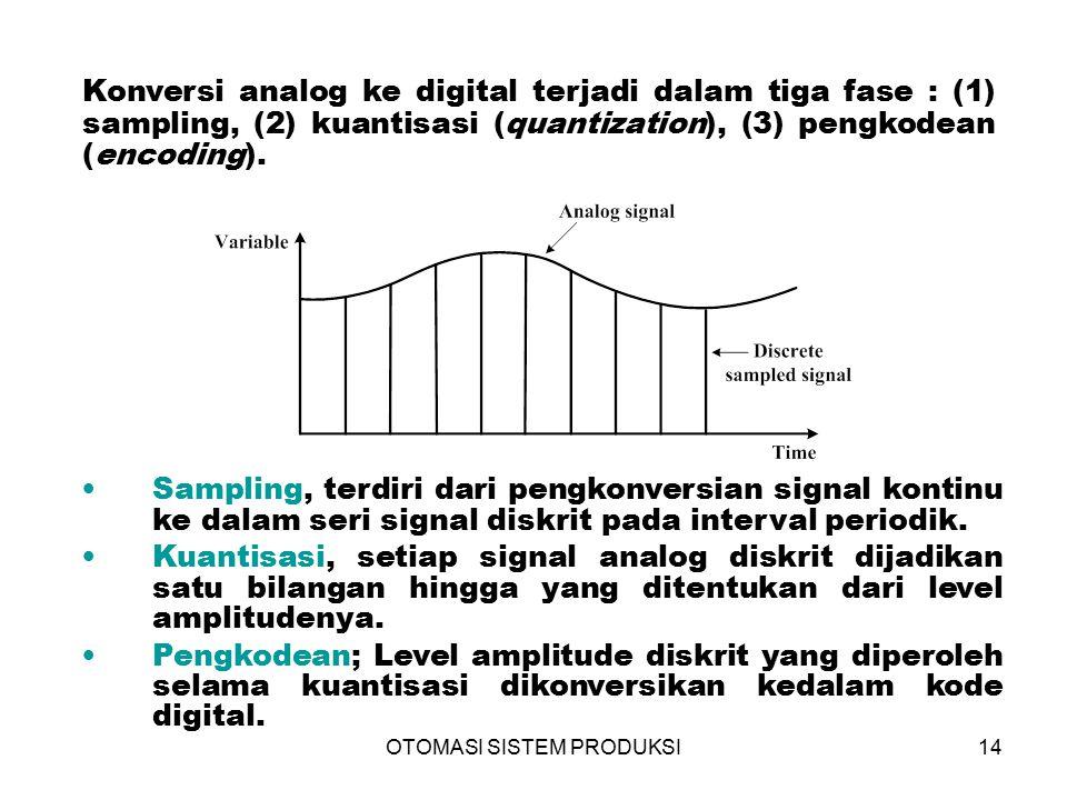 OTOMASI SISTEM PRODUKSI14 Konversi analog ke digital terjadi dalam tiga fase : (1) sampling, (2) kuantisasi (quantization), (3) pengkodean (encoding).