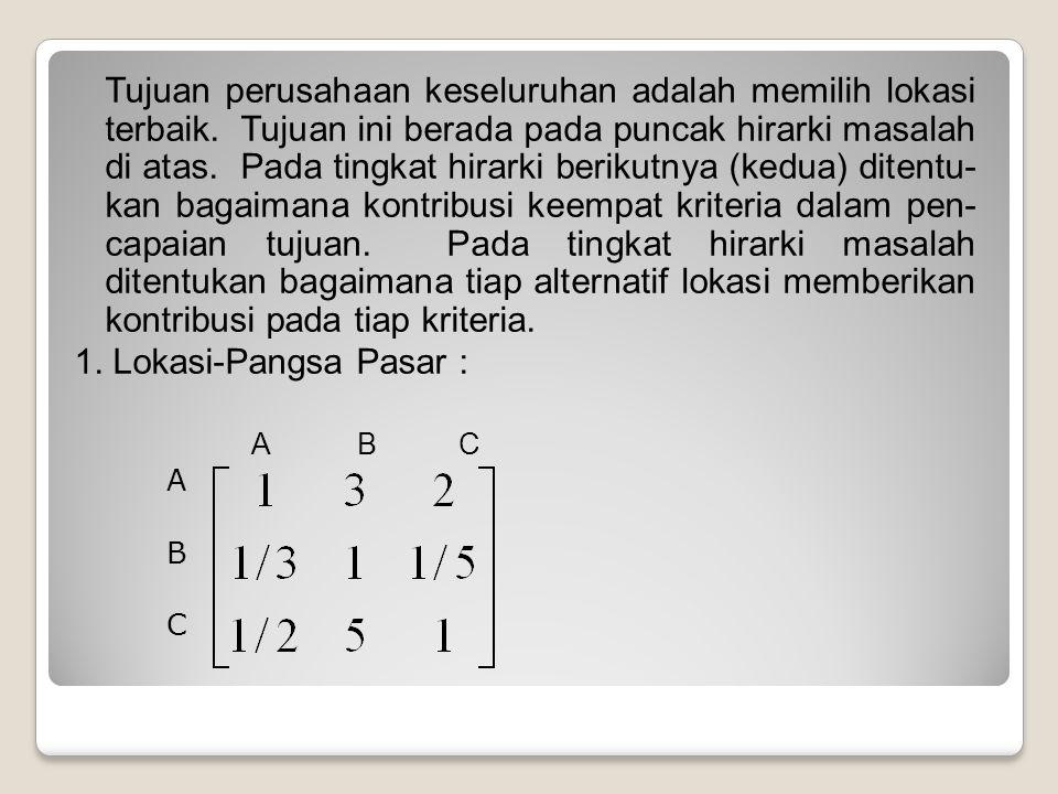 2.Lokasi-Pendapatan 3. Lokasi Infrastruktur A B C A B C A A B B C C 4.