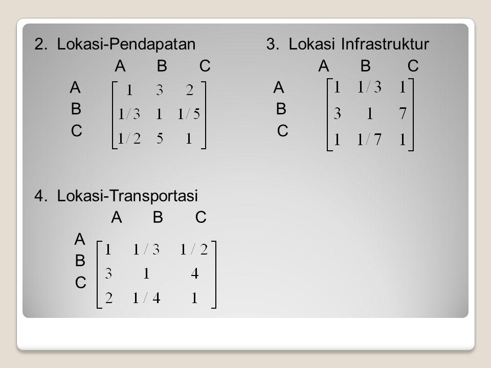 2. Lokasi-Pendapatan 3. Lokasi Infrastruktur A B C A B C A A B B C C 4. Lokasi-Transportasi A B C A B C