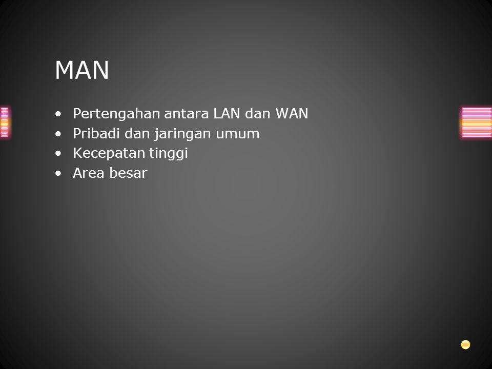 Pertengahan antara LAN dan WAN Pribadi dan jaringan umum Kecepatan tinggi Area besar MAN