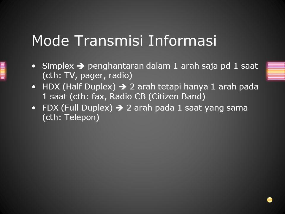 Simplex  penghantaran dalam 1 arah saja pd 1 saat (cth: TV, pager, radio) HDX (Half Duplex)  2 arah tetapi hanya 1 arah pada 1 saat (cth: fax, Radio