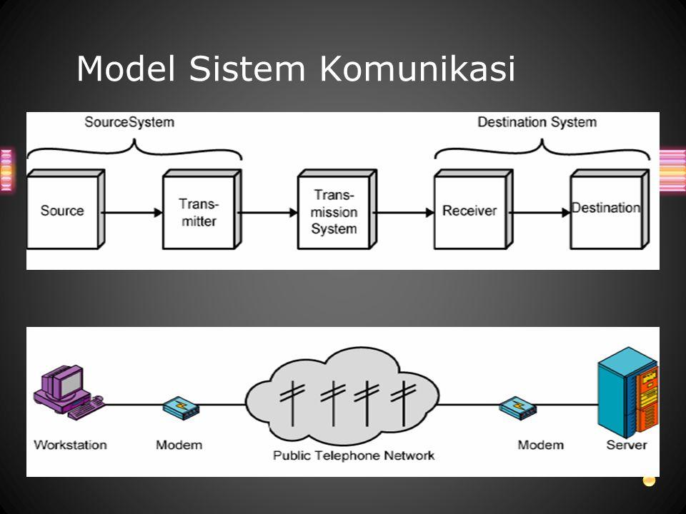 Pemanfaatan sistem transmisi Interfacing Generasi sinyal Flow control Koreksi dan deteksi error Manajemen jaringan Pertukaran manajemen Keamanan Sinkronisasi Format pesan Recovery Routing Pengalamatan Tugas-tugas Komunikasi