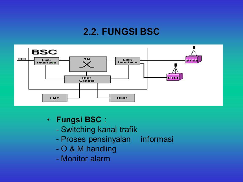 2.2. FUNGSI BSC Fungsi BSC : - Switching kanal trafik - Proses pensinyalan informasi - O & M handling - Monitor alarm