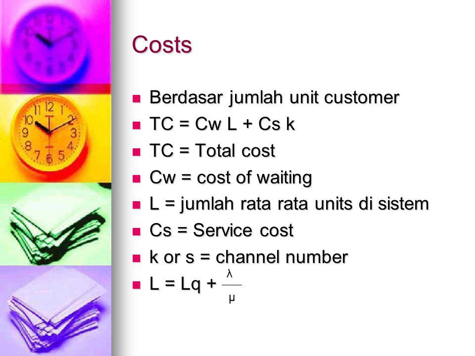 Costs Berdasar jumlah unit customer Berdasar jumlah unit customer TC = Cw L + Cs k TC = Cw L + Cs k TC = Total cost TC = Total cost Cw = cost of waiti