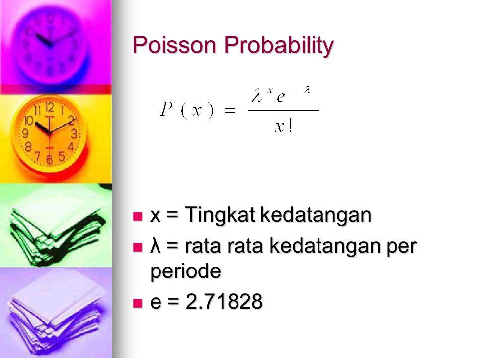 Poisson Probability x = Tingkat kedatangan x = Tingkat kedatangan λ = rata rata kedatangan per periode λ = rata rata kedatangan per periode e = 2.7182