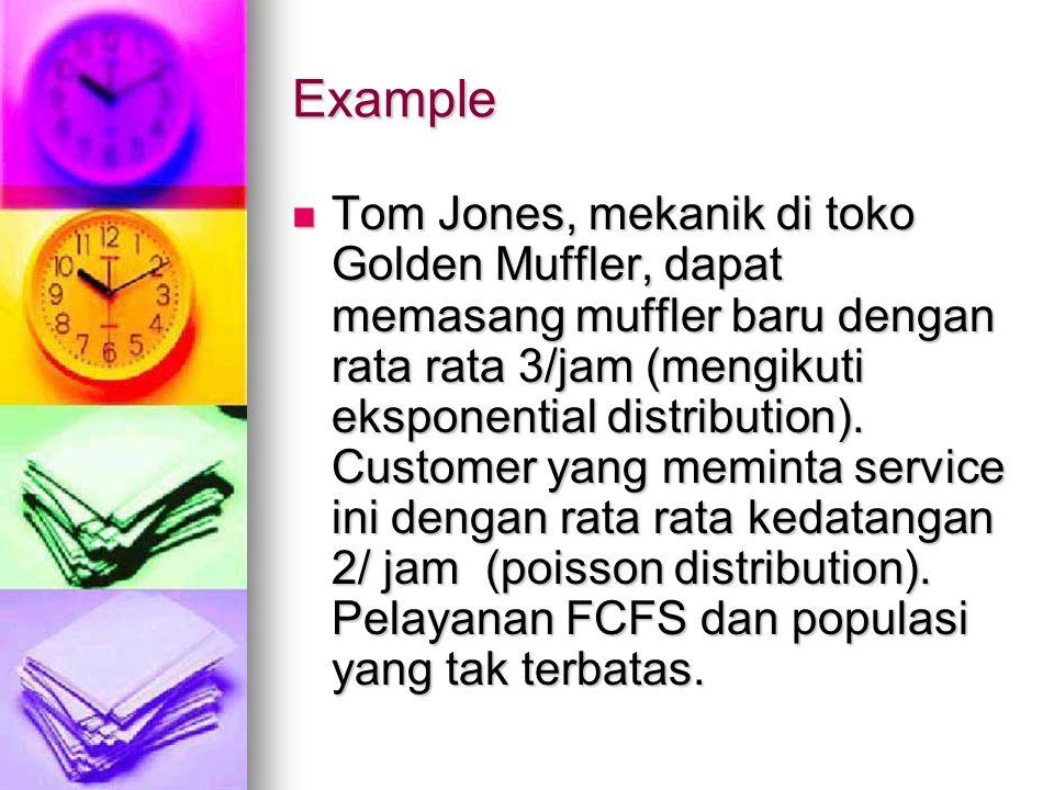 Example Tom Jones, mekanik di toko Golden Muffler, dapat memasang muffler baru dengan rata rata 3/jam (mengikuti eksponential distribution). Customer
