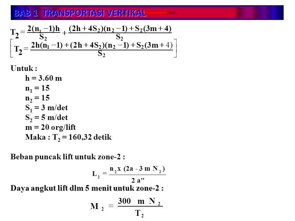 BAB 1 TRANSPORTASI VERTIKAL  4)m3(S)1n)(4Sh2(h)1n(2           2 2221 2 2 222 2 1 2 S 4)m3(S)1n)(4Sh2()1h(n2 T SS T Untuk : h = 3.6