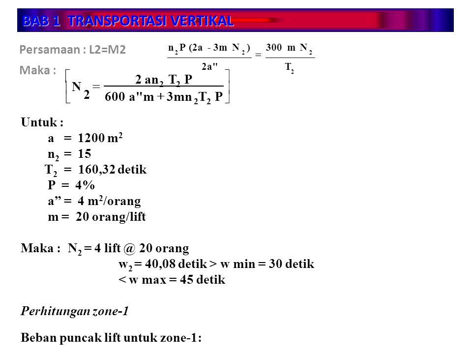 BAB 1 TRANSPORTASI VERTIKAL Persamaan : L2=M2 Maka : 2 222 T N m 300 2a
