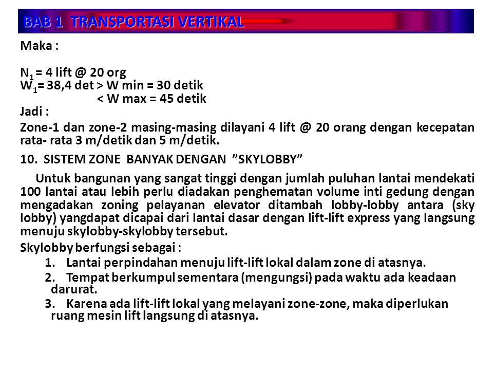 BAB 1 TRANSPORTASI VERTIKAL Maka : N 1 = 4 lift @ 20 org W 1 = 38,4 det > W min = 30 detik < W max = 45 detik Jadi : Zone-1 dan zone-2 masing-masing d