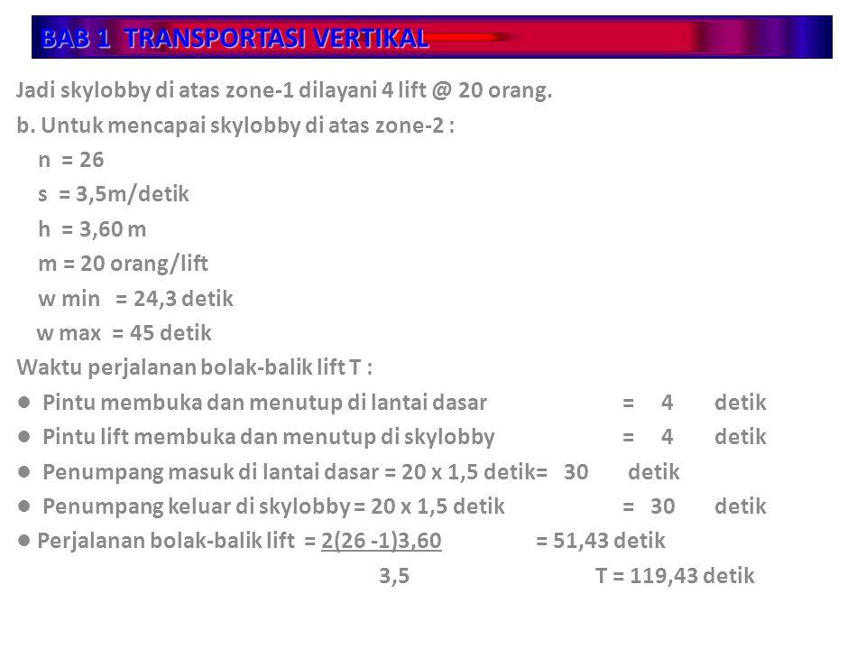 BAB 1 TRANSPORTASI VERTIKAL Jadi skylobby di atas zone-1 dilayani 4 lift @ 20 orang. b. Untuk mencapai skylobby di atas zone-2 : n = 26 s = 3,5m/detik